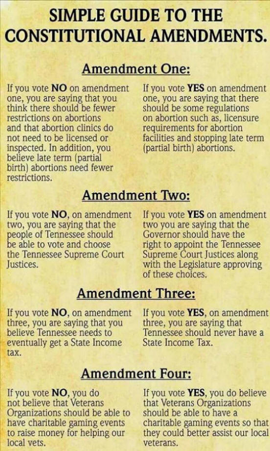 10 Amendments - Bing images
